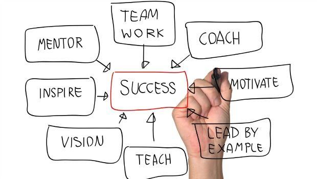 criar factores de sucesso