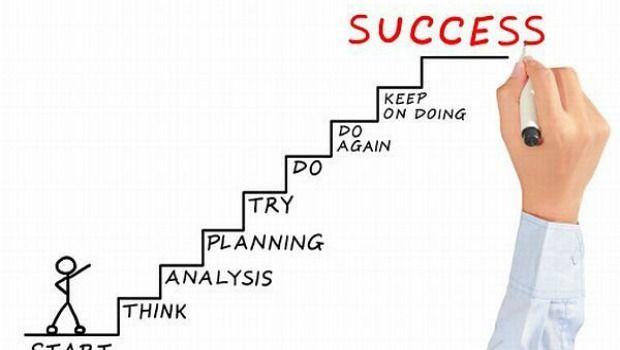 Acreditamos que o sucesso é baixar inevitável