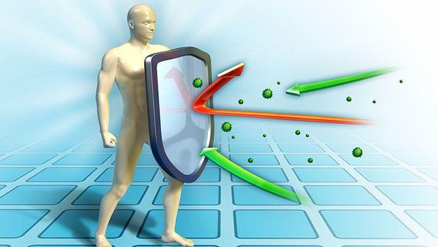 Emoções negativas afectam o sistema imunitário - Conexão Mind Body